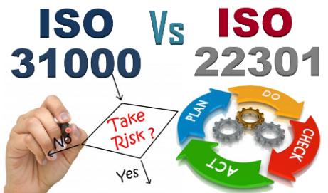 ISO 31000 vs ISO 22301