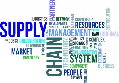 ISO 22301: Gestión de fallos en las cadenas de suministro