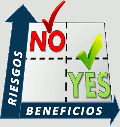 ISO 22301: Gestión de Continudad del Negocio